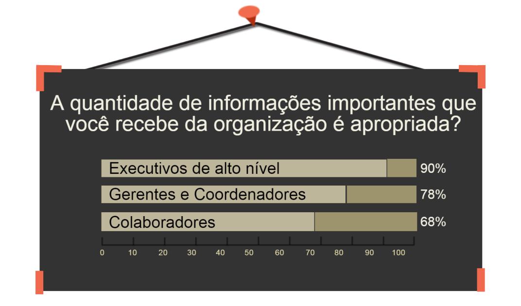 informacoes-essenciais