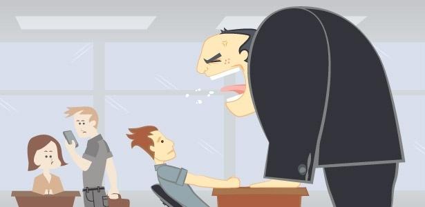 Consequências para o Agressor