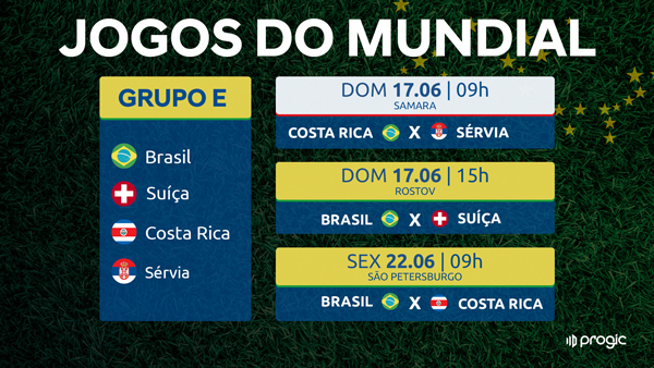 endomarketing-tv-progic-template-jogos-do-mundial-brasil-600x338
