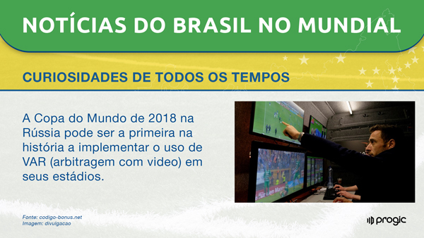 template noticias do brasil no mundial