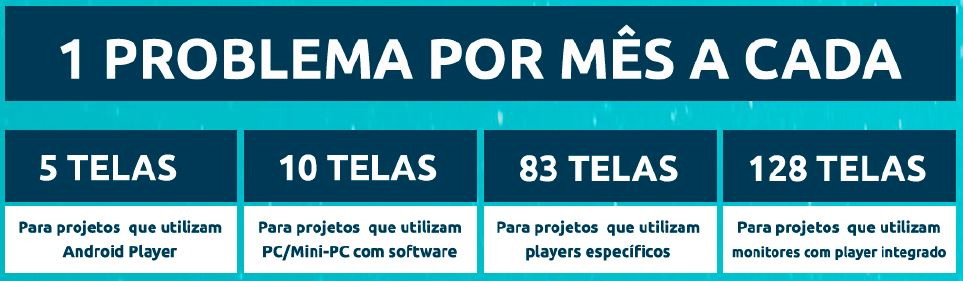problemas-players-para-digital-signage