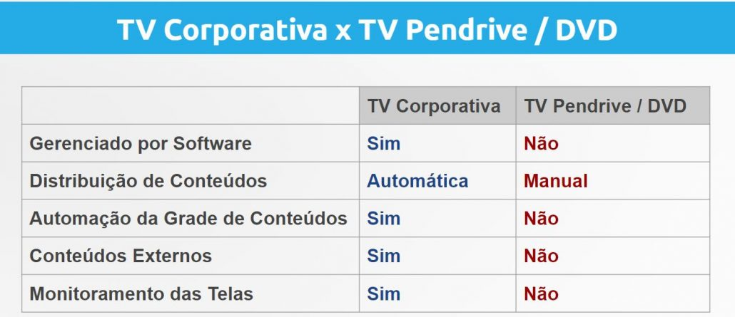 tv-corporativa-x-tv-pendrive